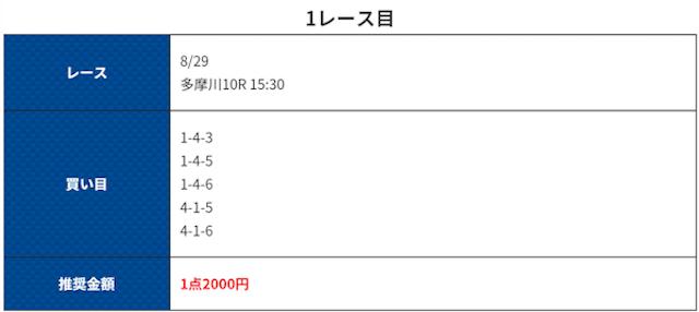 speed114