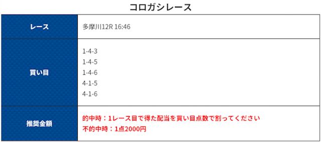 speed115