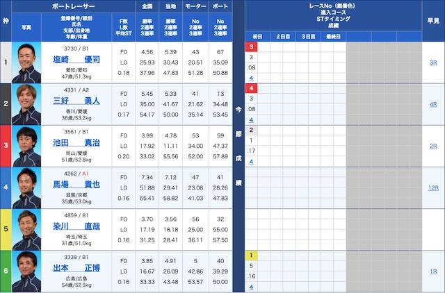 アクアライブ-9月21日戸田8R予想買い目