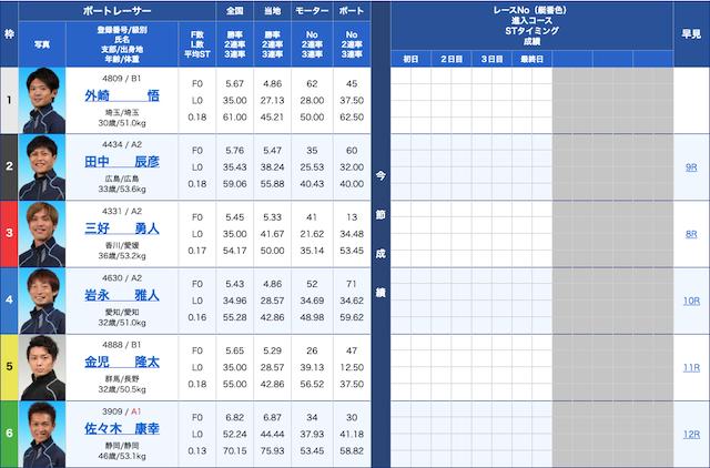 アクアライブ-9月21日戸田4R出走表