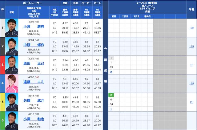 アクアライブ-9月21日戸田6R出走表