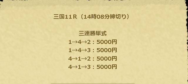 エキサイトボート-9月28日三国11R有料予想買い目