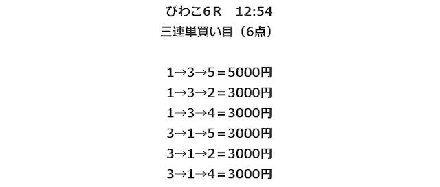 必勝モーターボート-10月6日びわこ6R有料予想買い目