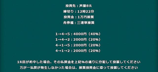 セカンドライフ-10月05日芦屋8R有料予想買い目