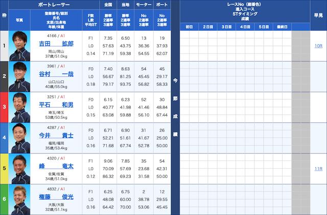 宝船-9月11日戸田6R出走表
