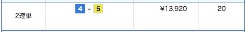 波王の11月05日の予想結果