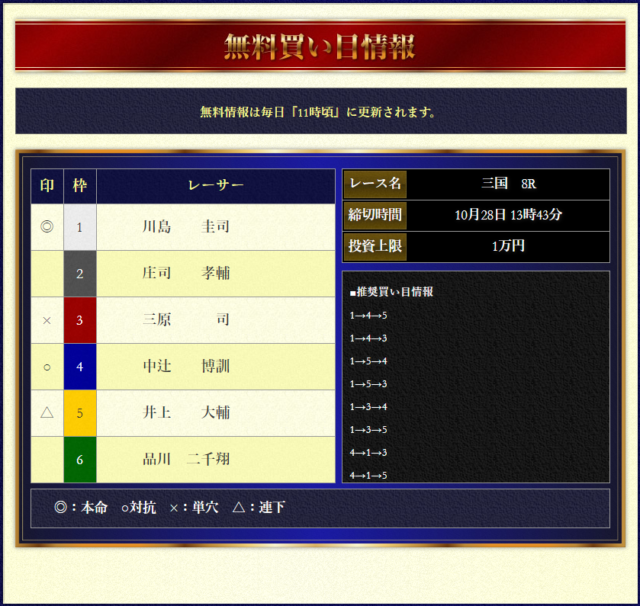 競艇革命vmax10月28日三国8R無料予想
