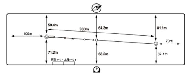 徳山競艇の競争水面画像