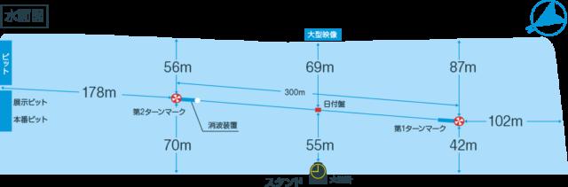 唐津競艇場水面