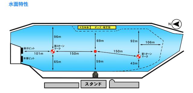 児島競艇場水面設計