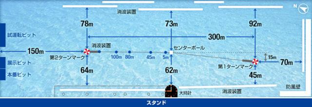 三国競艇の競争水面